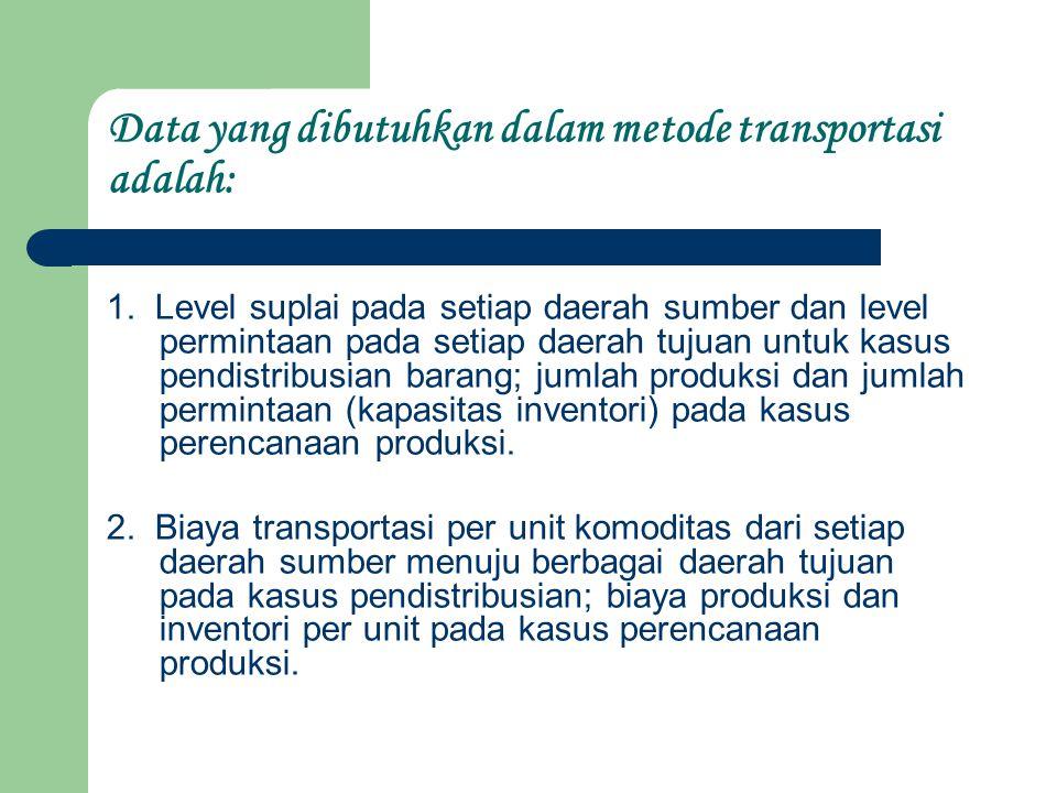 Data yang dibutuhkan dalam metode transportasi adalah: 1. Level suplai pada setiap daerah sumber dan level permintaan pada setiap daerah tujuan untuk