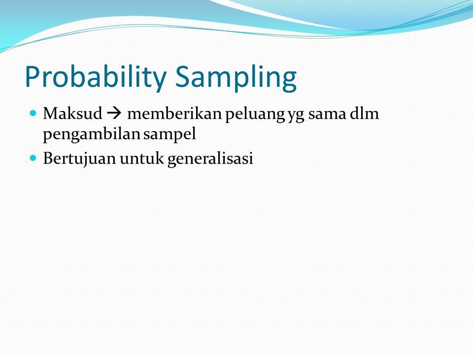 Probability Sampling Maksud  memberikan peluang yg sama dlm pengambilan sampel Bertujuan untuk generalisasi