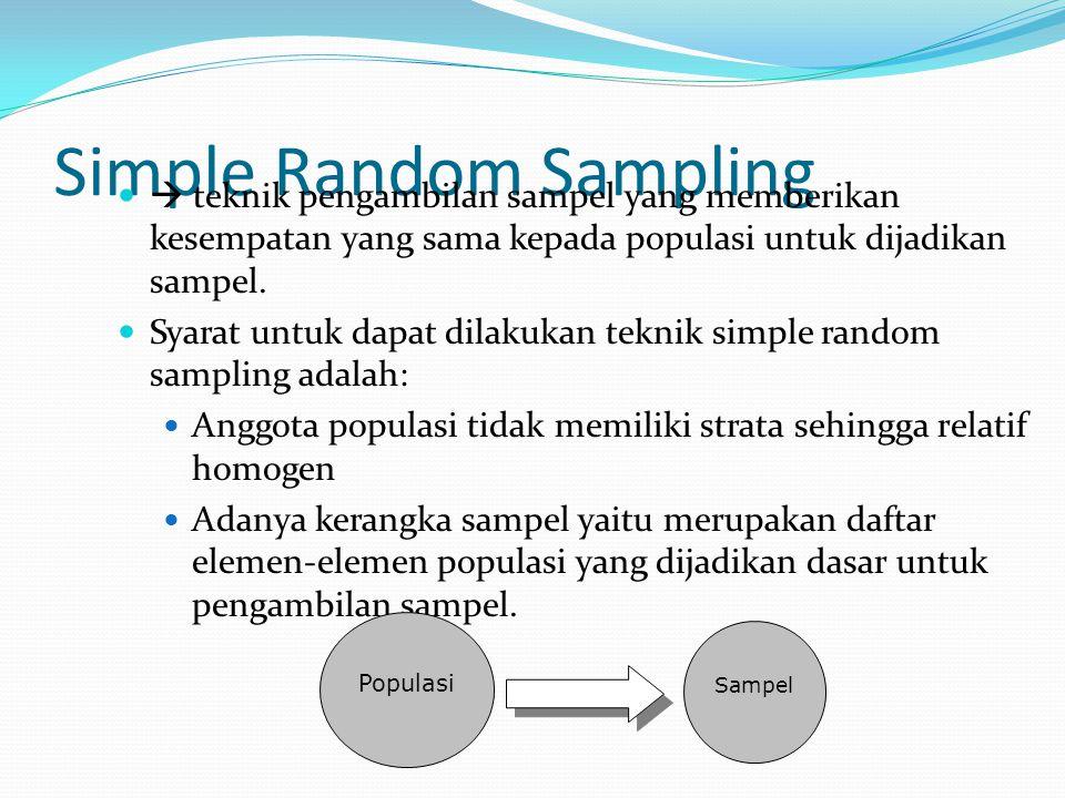 Proportionate Stratified random sampling Populasi distratakan secara proporsional (sebanding, seimbang), baru kemudian dilakukan pengambilan sampel secara acak dengan menggunakan cara undian atau tabel.