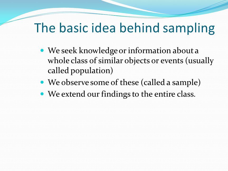 Why Sample.