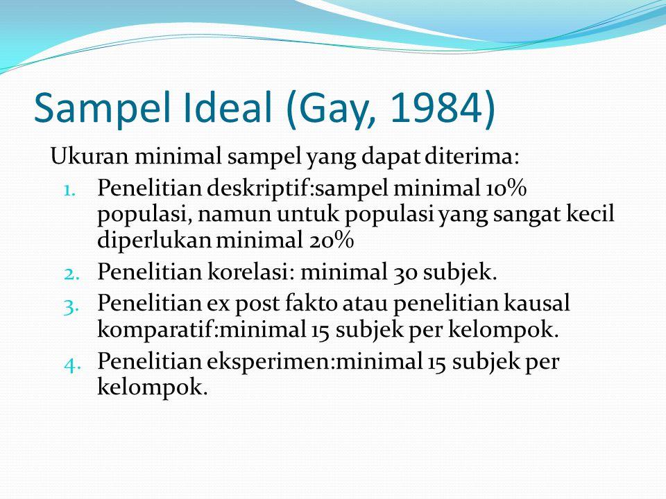 Sampel Ideal (Gay, 1984) Ukuran minimal sampel yang dapat diterima: 1. Penelitian deskriptif:sampel minimal 10% populasi, namun untuk populasi yang sa