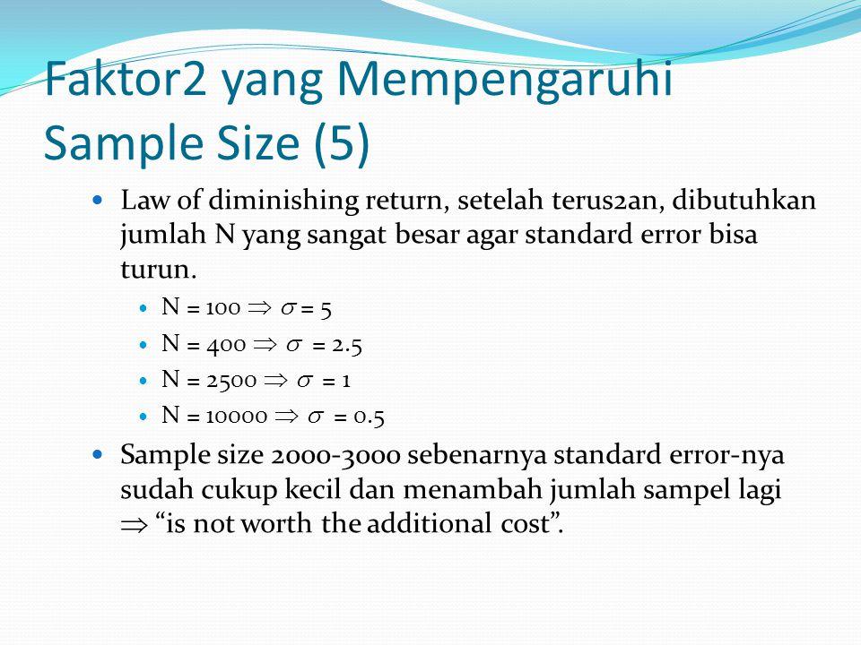 Faktor2 yang Mempengaruhi Sample Size (6) Sampling design Misalnya tanpa menambah jumlah sampel presisi sampel bisa ditingkatkan dengan menggunakan stratified random sampling dan bukan simple random sampling, tapi cluster sampling perlu lebih banyak sampel.