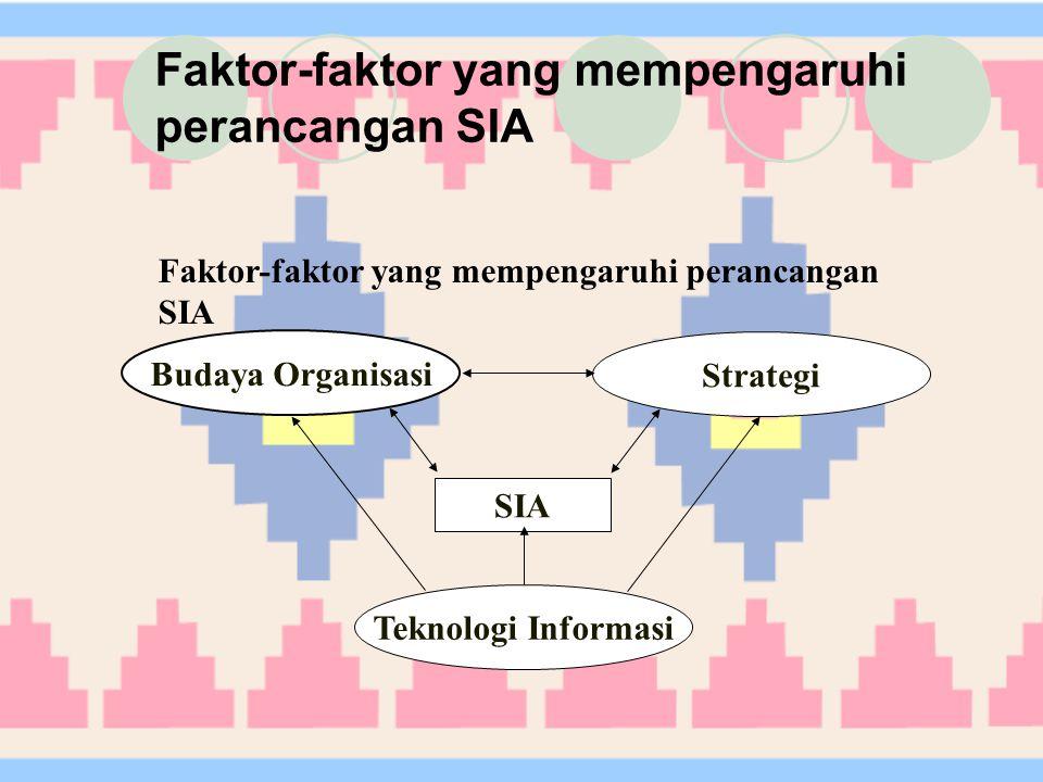 Faktor-faktor yang mempengaruhi perancangan SIA Budaya Organisasi Strategi Teknologi Informasi SIA Faktor-faktor yang mempengaruhi perancangan SIA