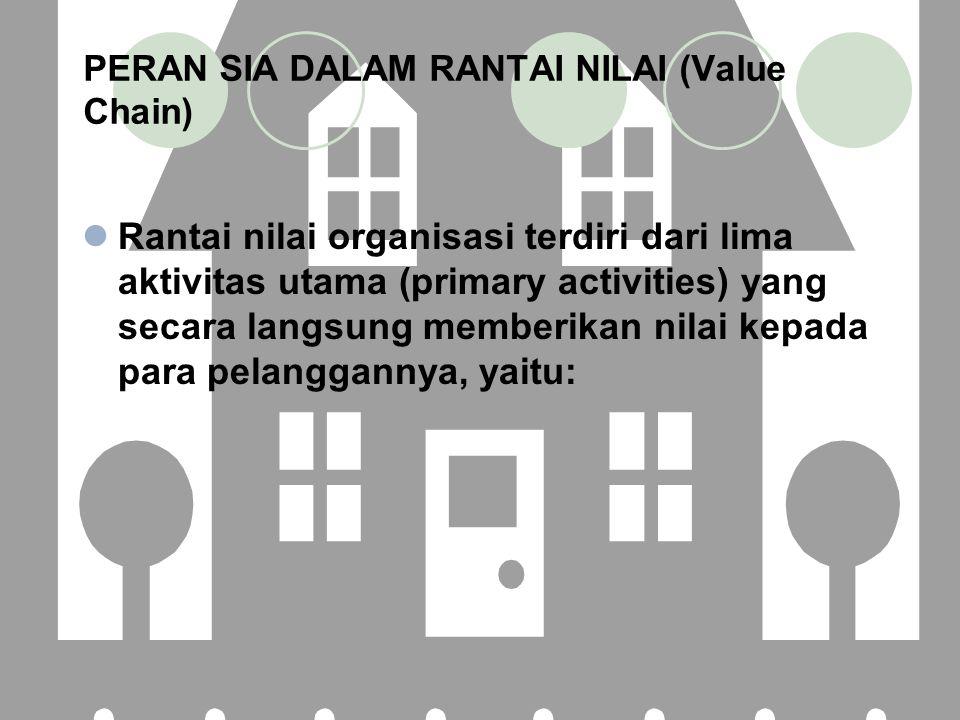 PERAN SIA DALAM RANTAI NILAI (Value Chain) Rantai nilai organisasi terdiri dari lima aktivitas utama (primary activities) yang secara langsung memberi