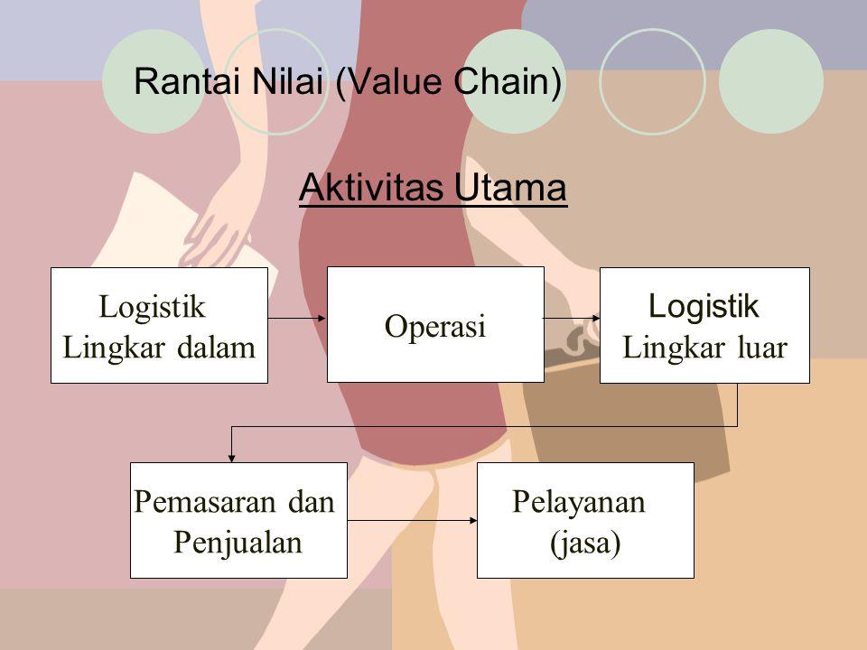 Rantai Nilai (Value Chain) Aktivitas Utama Operasi Logistik Lingkar dalam Logistik Lingkar luar Pemasaran dan Penjualan Pelayanan (jasa)