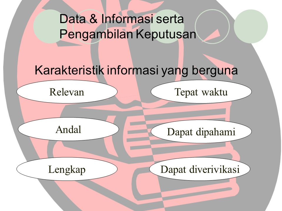 Data & Informasi serta Pengambilan Keputusan Karakteristik informasi yang berguna Dapat dipahami Dapat diverivikasi Tepat waktuRelevan Andal Lengkap