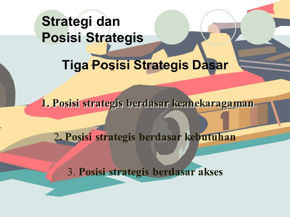 Strategi dan Posisi Strategis Tiga Posisi Strategis Dasar 1. Posisi strategis berdasar keanekaragaman 2. Posisi strategis berdasar kebutuhan 3. Posisi