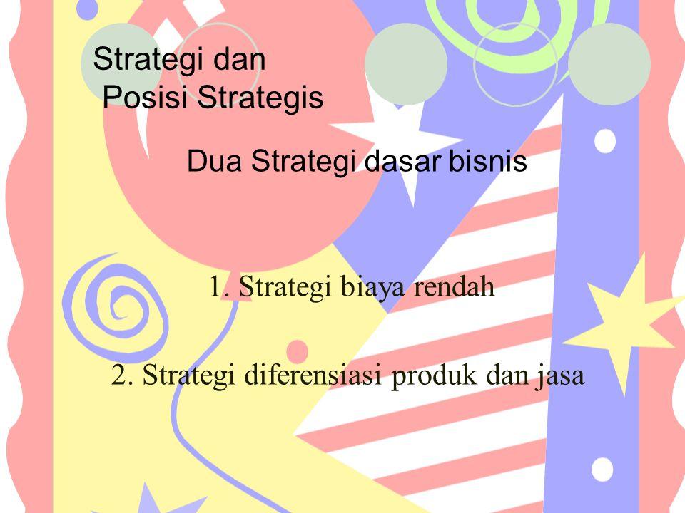 Strategi dan Posisi Strategis Dua Strategi dasar bisnis 1. Strategi biaya rendah 2. Strategi diferensiasi produk dan jasa