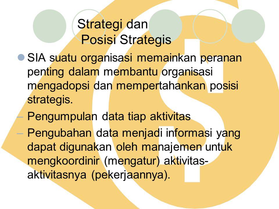 Strategi dan Posisi Strategis SIA suatu organisasi memainkan peranan penting dalam membantu organisasi mengadopsi dan mempertahankan posisi strategis.