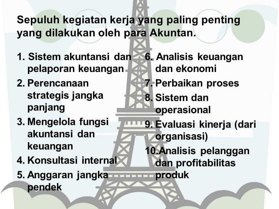 Sepuluh kegiatan kerja yang paling penting yang dilakukan oleh para Akuntan. 1. Sistem akuntansi dan pelaporan keuangan 2.Perencanaan strategis jangka