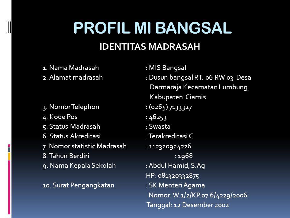 DATA SISWA MI BANGSAL Th.