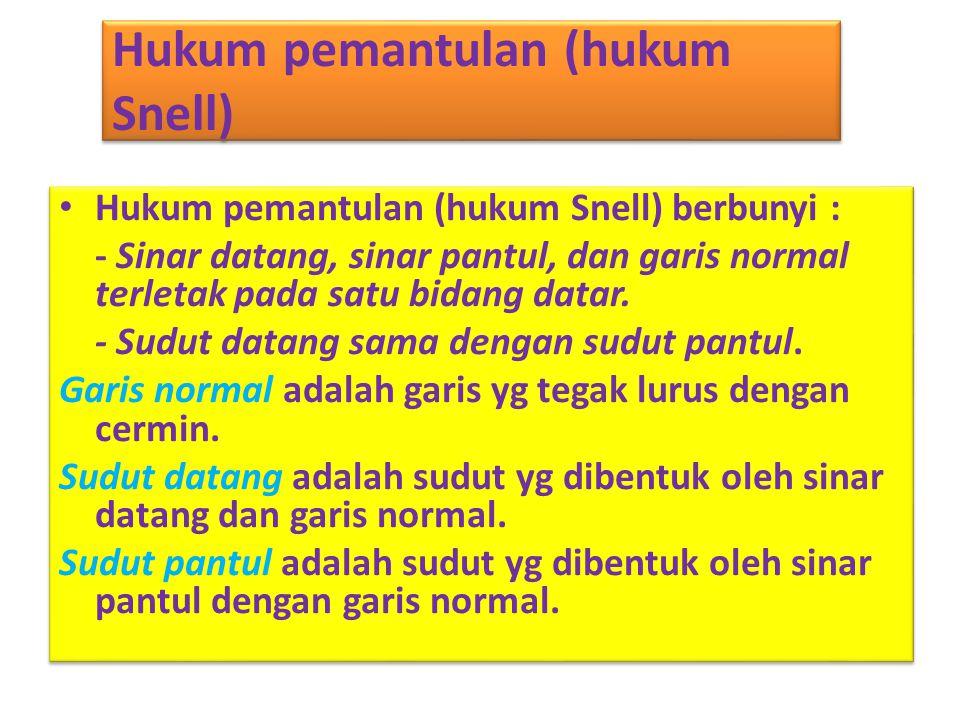 Hukum pemantulan (hukum Snell) Hukum pemantulan (hukum Snell) berbunyi : - Sinar datang, sinar pantul, dan garis normal terletak pada satu bidang datar.