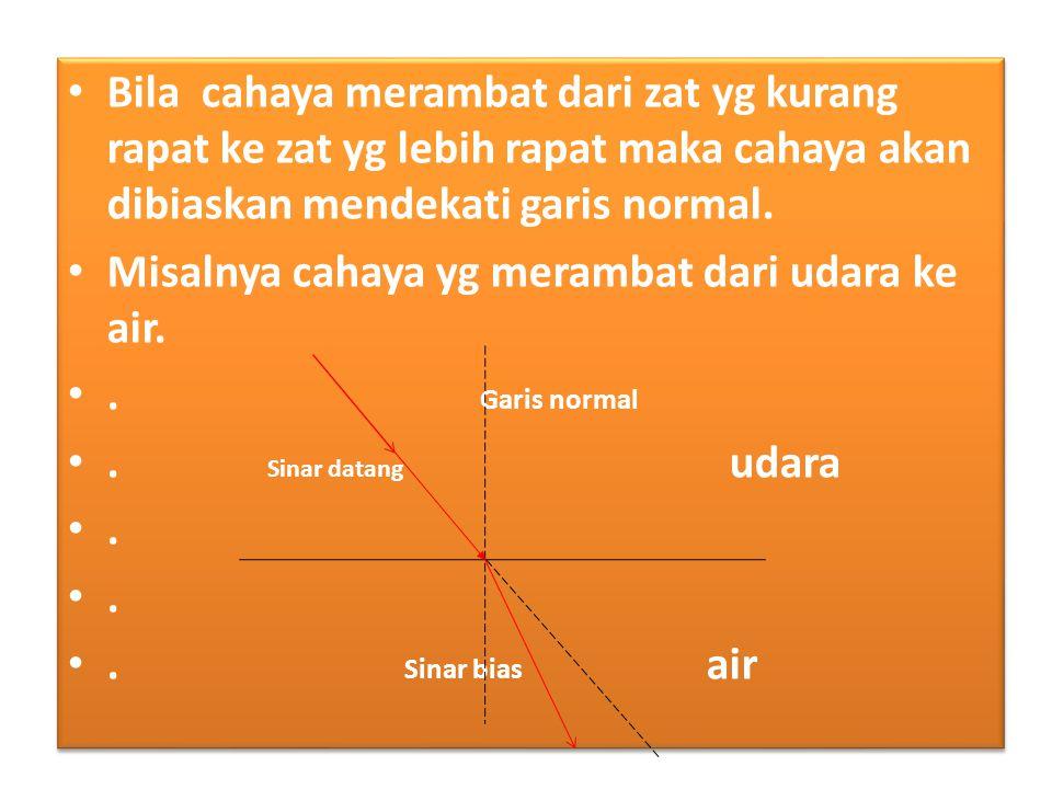 Bila cahaya merambat dari zat yg kurang rapat ke zat yg lebih rapat maka cahaya akan dibiaskan mendekati garis normal.