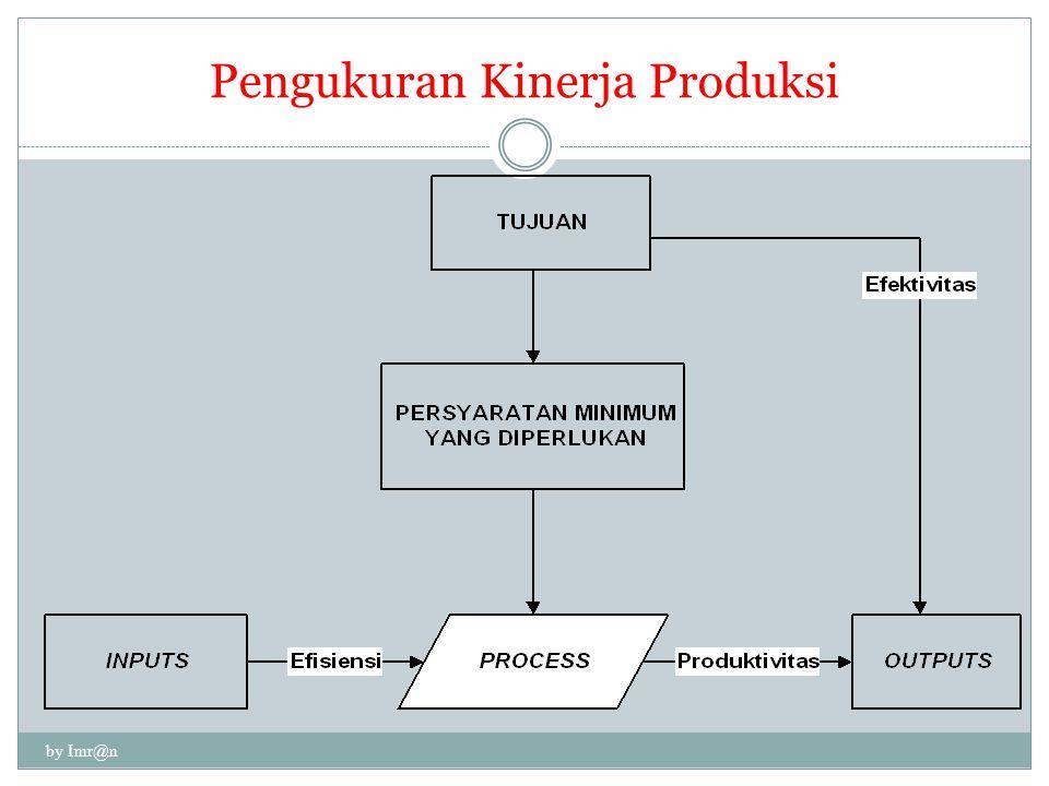 Pengukuran Kinerja Produksi by Imr@n
