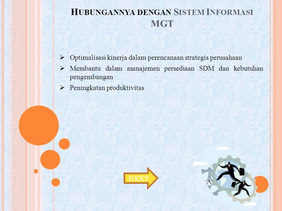 H UBUNGANNYA DENGAN S ISTEM I NFORMASI MGT  Optimalisasi kinerja dalam perencanaan strategis perusahaan  Membantu dalam manajemen persediaan SDM dan