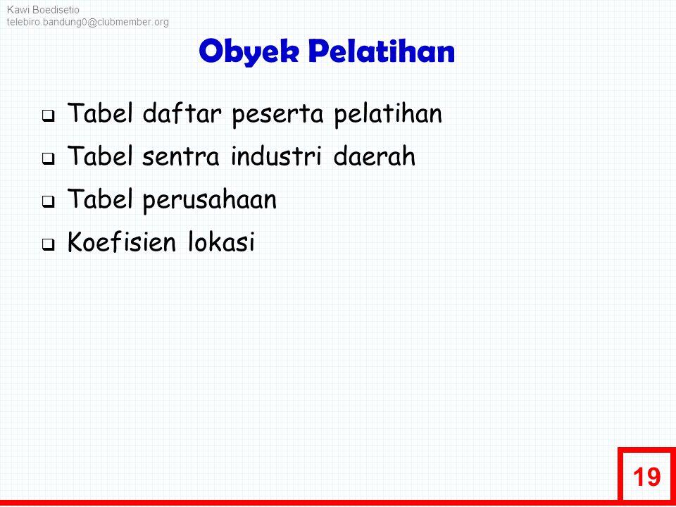 19 Obyek Pelatihan  Tabel daftar peserta pelatihan  Tabel sentra industri daerah  Tabel perusahaan  Koefisien lokasi Kawi Boedisetio telebiro.band