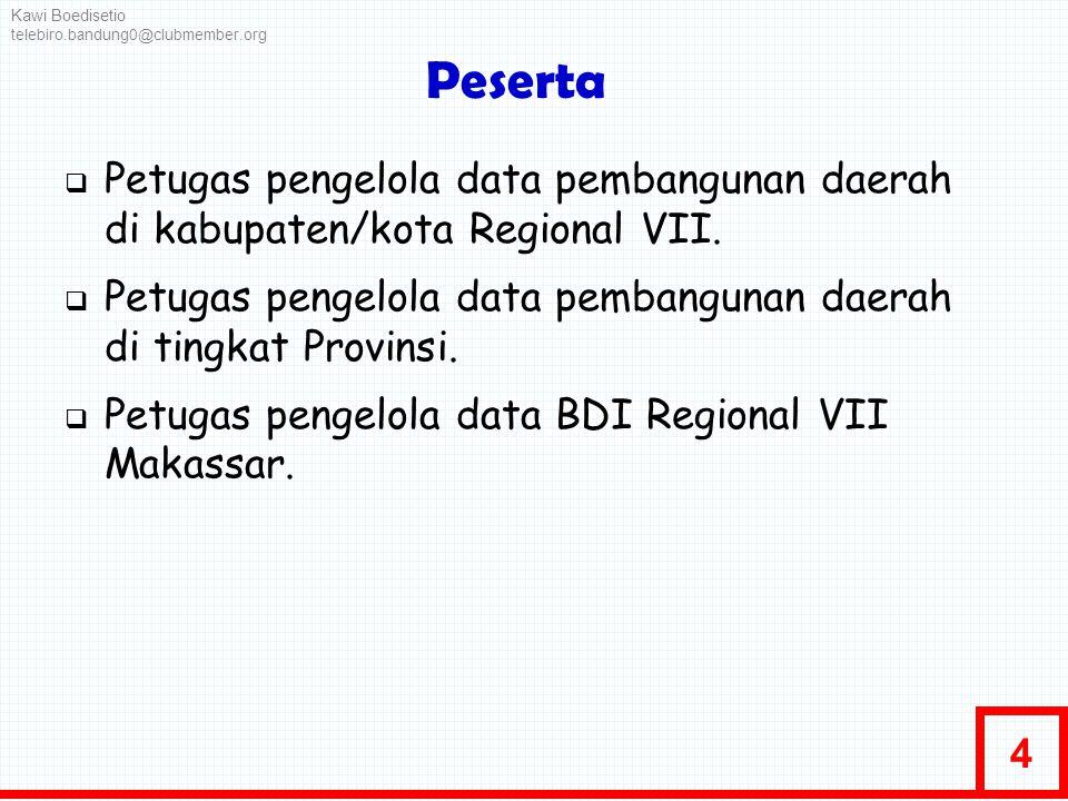 15 Piranti lunak  Dalam pelatihan digunakan piranti lunak yang biasanya tersedia dalam perangkat komputer  Pengolah kata: MS Word  Spreadsheet: MS Excel  Presentasi: MS Powerpoint  Database: MS Access Kawi Boedisetio telebiro.bandung0@clubmember.org