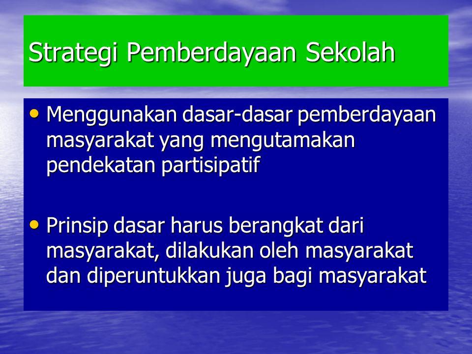 Strategi Pemberdayaan Sekolah Menggunakan dasar-dasar pemberdayaan masyarakat yang mengutamakan pendekatan partisipatif Menggunakan dasar-dasar pemberdayaan masyarakat yang mengutamakan pendekatan partisipatif Prinsip dasar harus berangkat dari masyarakat, dilakukan oleh masyarakat dan diperuntukkan juga bagi masyarakat Prinsip dasar harus berangkat dari masyarakat, dilakukan oleh masyarakat dan diperuntukkan juga bagi masyarakat