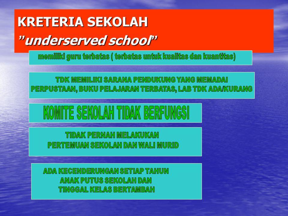 KRETERIA SEKOLAH underserved school