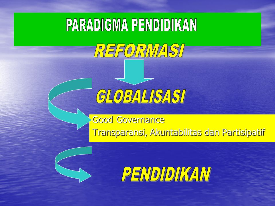 Good Governance Transparansi, Akuntabilitas dan Partisipatif