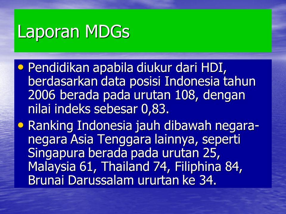 Laporan MDGs Pendidikan apabila diukur dari HDI, berdasarkan data posisi Indonesia tahun 2006 berada pada urutan 108, dengan nilai indeks sebesar 0,83.