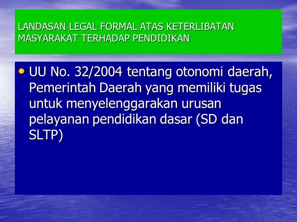 LANDASAN LEGAL FORMAL ATAS KETERLIBATAN MASYARAKAT TERHADAP PENDIDIKAN UU No.
