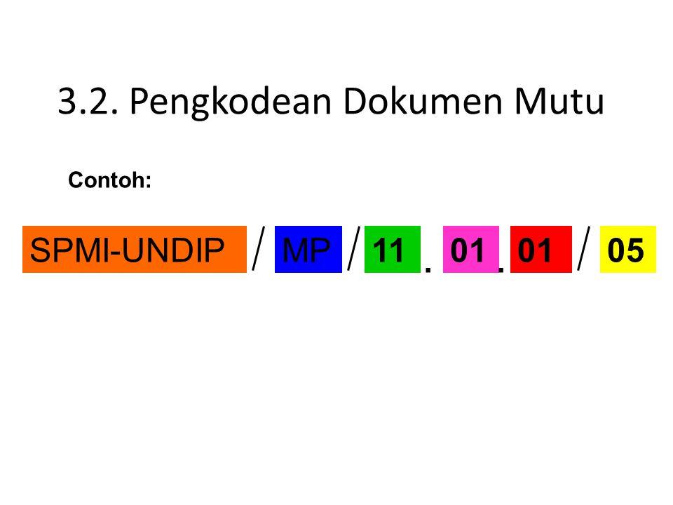 Contoh: SPMI-UNDIPMP11010501.. 3.2. Pengkodean Dokumen Mutu