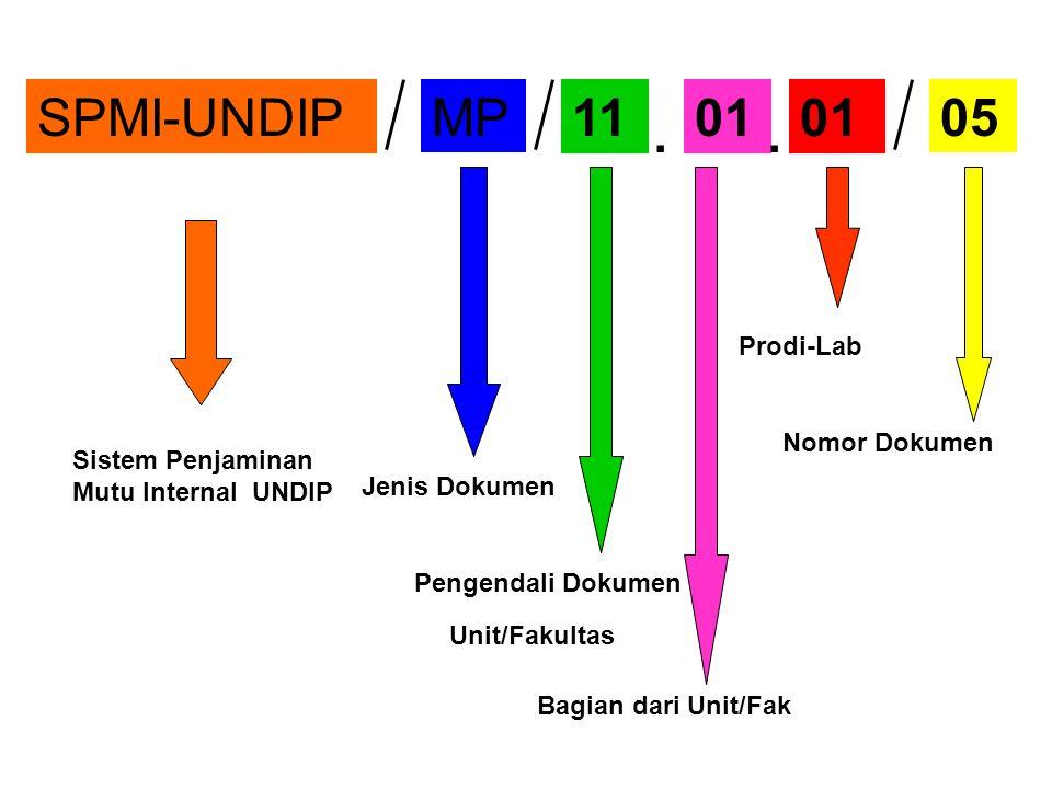 Sistem Penjaminan Mutu Internal UNDIP Jenis Dokumen Pengendali Dokumen Unit/Fakultas Bagian dari Unit/Fak Nomor Dokumen SPMI-UNDIPMP11010501.. Prodi-L