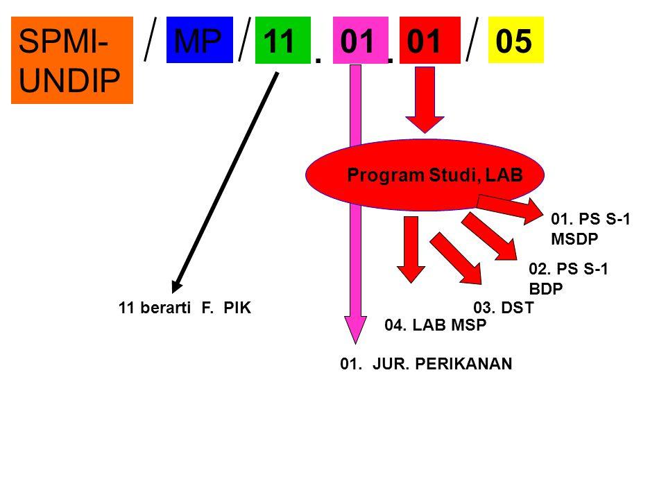 SPMI- UNDIP MP11. 0105 Program Studi, LAB 11 berarti F. PIK 01. PS S-1 MSDP 02. PS S-1 BDP 03. DST 01. 01. JUR. PERIKANAN 04. LAB MSP