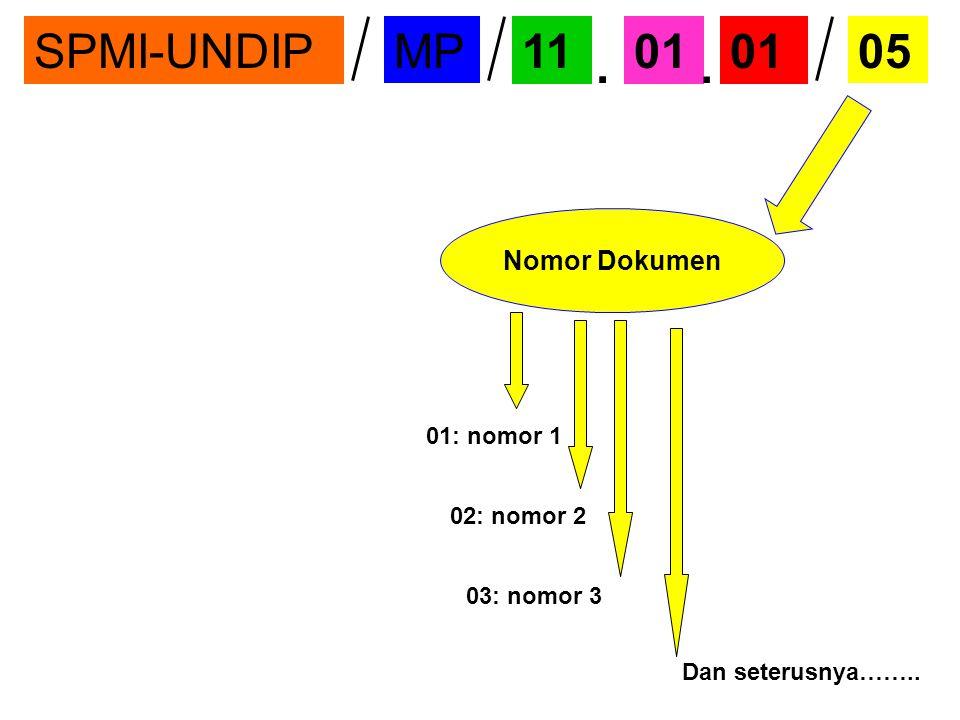Nomor Dokumen 01: nomor 1 02: nomor 2 03: nomor 3 Dan seterusnya…….. SPMI-UNDIPMP11. 010501..