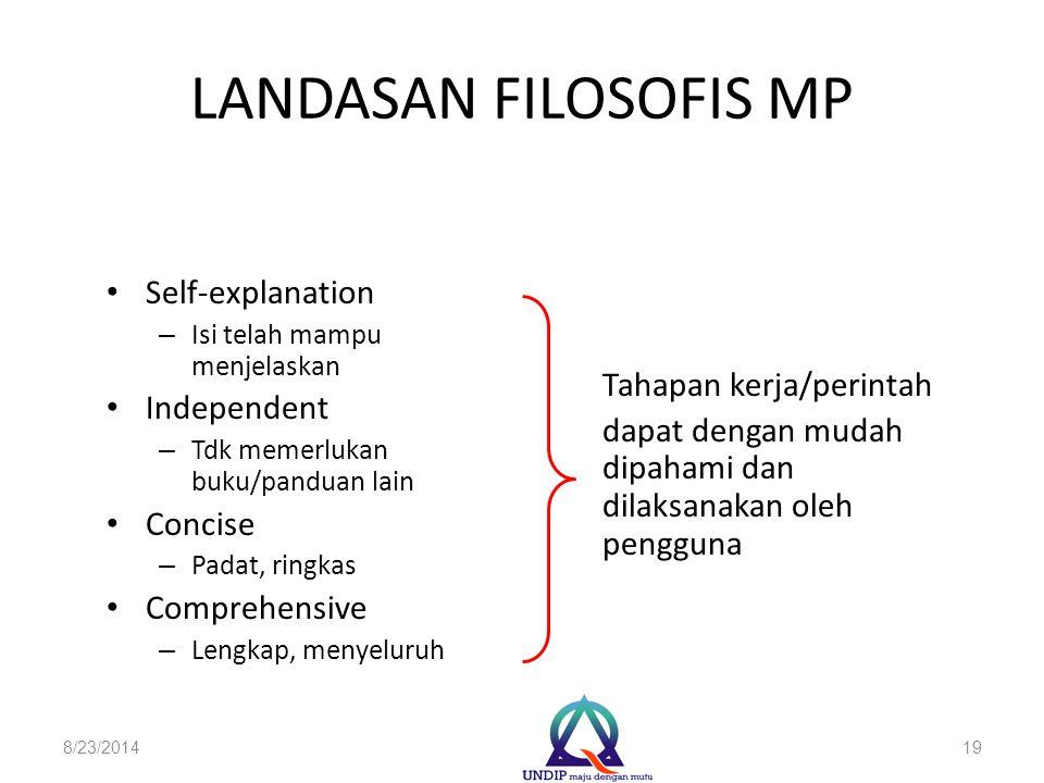LANDASAN FILOSOFIS MP Self-explanation – Isi telah mampu menjelaskan Independent – Tdk memerlukan buku/panduan lain Concise – Padat, ringkas Comprehen