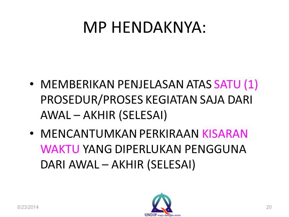 MP HENDAKNYA: MEMBERIKAN PENJELASAN ATAS SATU (1) PROSEDUR/PROSES KEGIATAN SAJA DARI AWAL – AKHIR (SELESAI) MENCANTUMKAN PERKIRAAN KISARAN WAKTU YANG