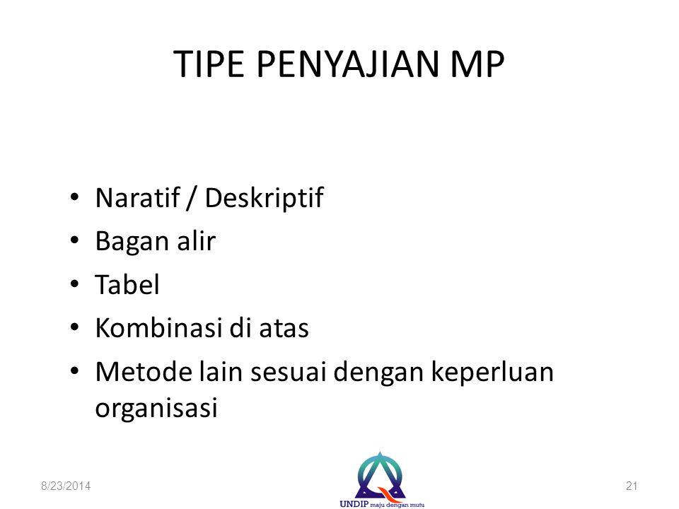 TIPE PENYAJIAN MP Naratif / Deskriptif Bagan alir Tabel Kombinasi di atas Metode lain sesuai dengan keperluan organisasi 8/23/201421
