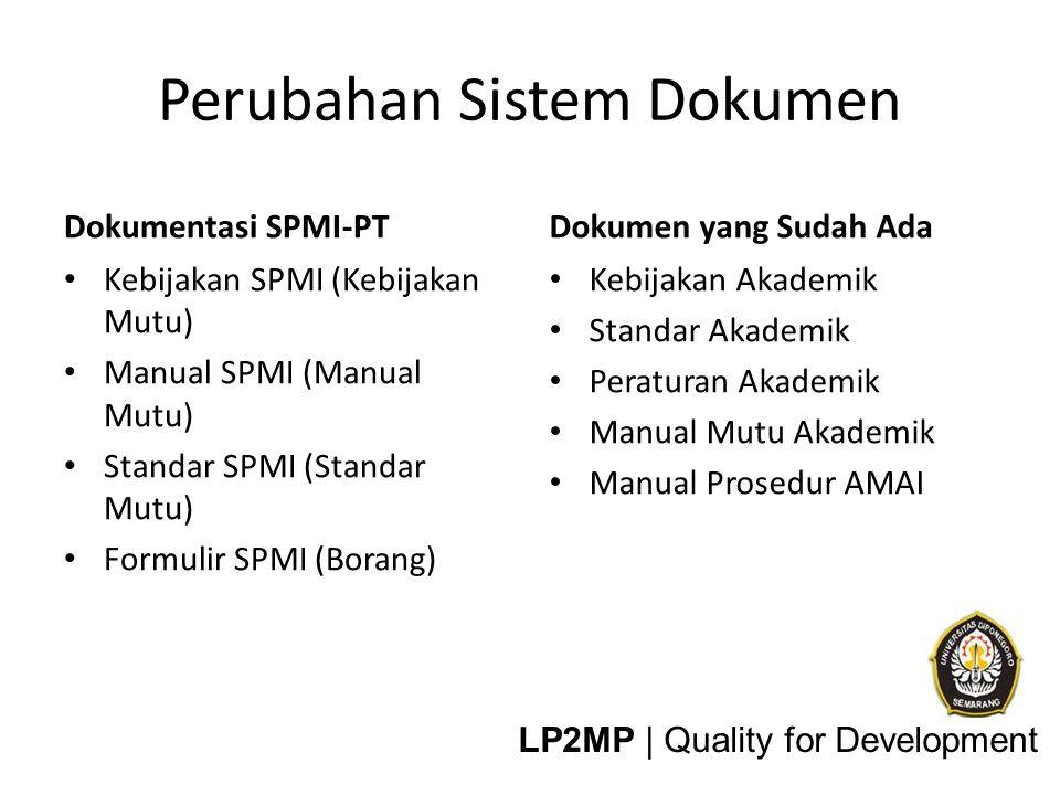 Kebijakan Kabijakan PT: arah, dasar, nilai-nilai, tujuan, strategi, prinsip dan sistem manajemen penyelenggaraan pendidikan tinggi: merupakan bagian dari renstra PT Kebijakan Akademik: bagian dari Kebijakan PT, khusus dalam bidang akademik (kurikulum, pembelajaran dsb), termasuk penelitian dan pengabdian masyarakat Kabijakan SPMPT: garis besar bagaimana PT memahami, merancang dan melaksanakan SPMI-PT LP2MP | Quality for Development