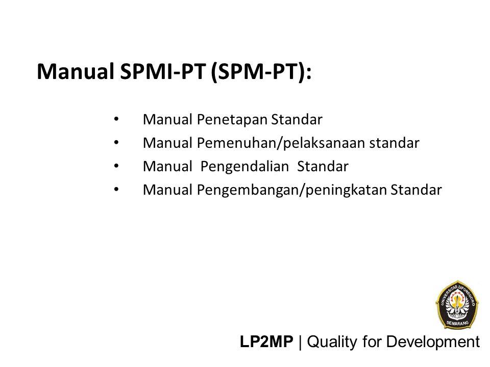 Standar SPMI-PT ( Standar SPMI UNDIP): rincian spesifikasi sebuah tujuan, cita-cita, keinginan, kriteria, ukuran, patokan, pedoman dan perintah untuk mencapainya Lebih mirip sasaran mutu yang sedang kita susun Jenis dan jumlah variabel minimal mengacu pada SNP (8 kriteria/variabel) sambil menunggu hasil rumusan SNP yang baru Rumusan standar untuk masing-masing variabel harus memenuhi unsur Audience, Behaviour, Competence, dan Degree Contoh: Dekan dan ketua jurusan melakukan rekruitmen, pembinaan dan pengembangan dosen agar tercapai rasio dosen mahasiswa 1:20 paling lambat akhir tahun 2020 LP2MP | Quality for Development