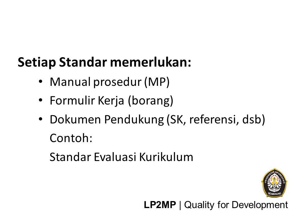 Contoh: Standar Evaluasi Kurikulum: ketua program studi harus melakukan evaluasi kurikulum minimal 5 tahun sekali agar lulusan yang dihasilkan sesuai dengan kebutuhan masyarakat Dibutuhkan : (1) MP evaluasi kurikulum (2) Formulir (format) kurikulum (3) Dukumen pendukung (kepmendiknas 232-045, buku panduan KBK,dsb)