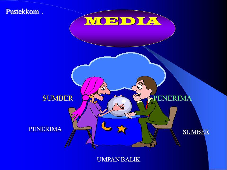 MEDIA Pustekkom. SUMBER PENERIMA PENERIMA SUMBER UMPAN BALIK