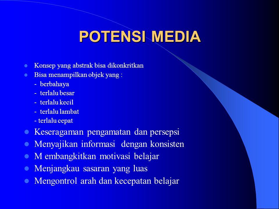 KRITERIA PEMILIHAN MEDIA TUJUAN SASARAN WAKTU KETERSEDIAAN BIAYA KARAKTERISTIK MEDIA YBS MUTU