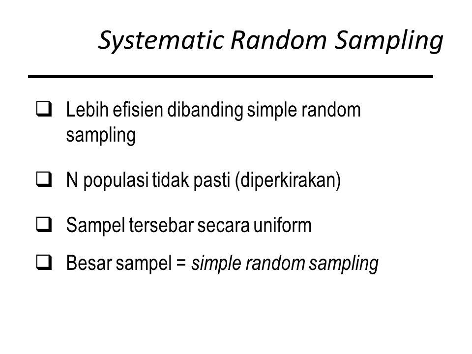 Systematic Random Sampling  Lebih efisien dibanding simple random sampling  N populasi tidak pasti (diperkirakan)  Sampel tersebar secara uniform  Besar sampel = simple random sampling