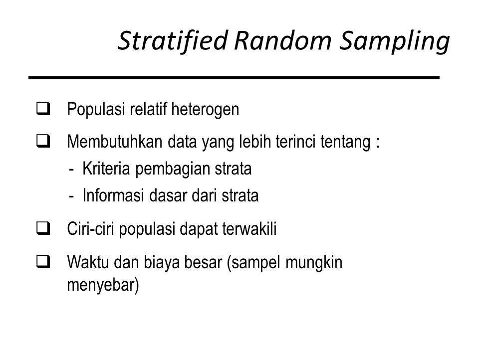 Stratified Random Sampling  Populasi relatif heterogen  Membutuhkan data yang lebih terinci tentang : - Kriteria pembagian strata - Informasi dasar dari strata  Ciri-ciri populasi dapat terwakili  Waktu dan biaya besar (sampel mungkin menyebar)