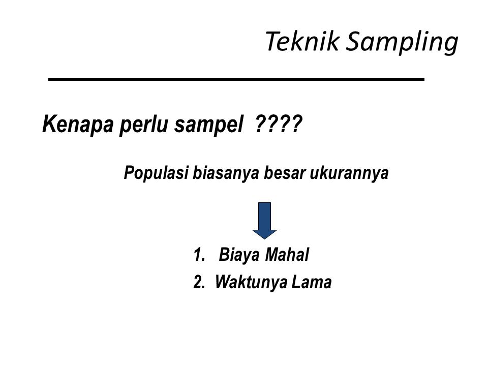 Teknik Sampling Non Probability Sampling Probability Sampling - Accidental - Simple - Quota - Systematic - Purposive - Stratified - Cluster - Multistage