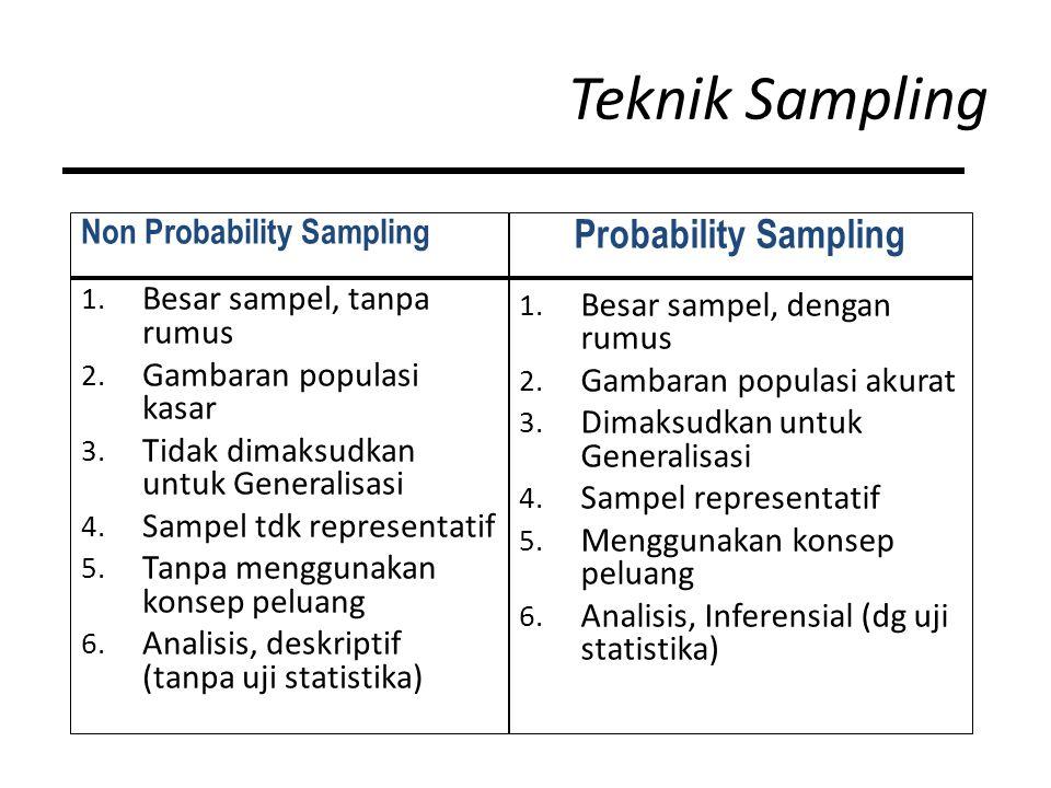 Teknik Sampling Non Probability Sampling 1. Besar sampel, tanpa rumus 2.