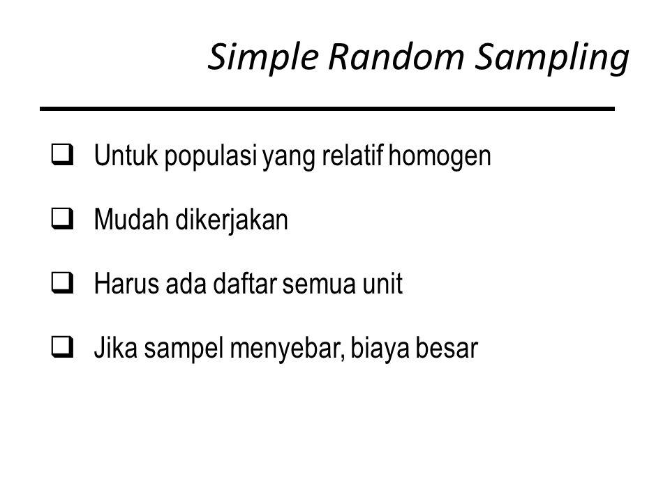 Simple Random Sampling  Untuk populasi yang relatif homogen  Mudah dikerjakan  Harus ada daftar semua unit  Jika sampel menyebar, biaya besar