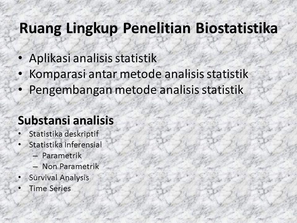 Ruang Lingkup Penelitian Biostatistika Aplikasi analisis statistik Komparasi antar metode analisis statistik Pengembangan metode analisis statistik Substansi analisis Statistika deskriptif Statistika Inferensial – Parametrik – Non Parametrik Survival Analysis Time Series