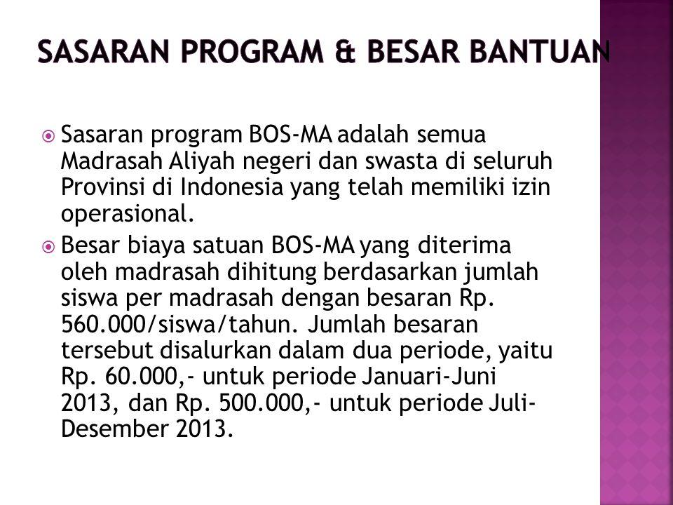  Pada Tahun Anggaran 2013, dana BOS-MA akan diberikan selama 12 bulan untuk periode Januari sampai Desember 2013, yaitu semester 2 tahun pelajaran 2012/2013 dan semester 1 tahun pelajaran 2013/2014.