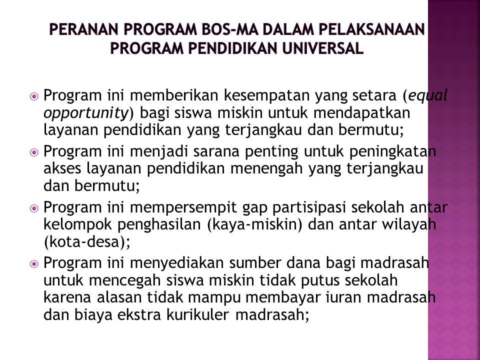  Program ini memberikan kesempatan yang setara (equal opportunity) bagi siswa miskin untuk mendapatkan layanan pendidikan yang terjangkau dan bermutu