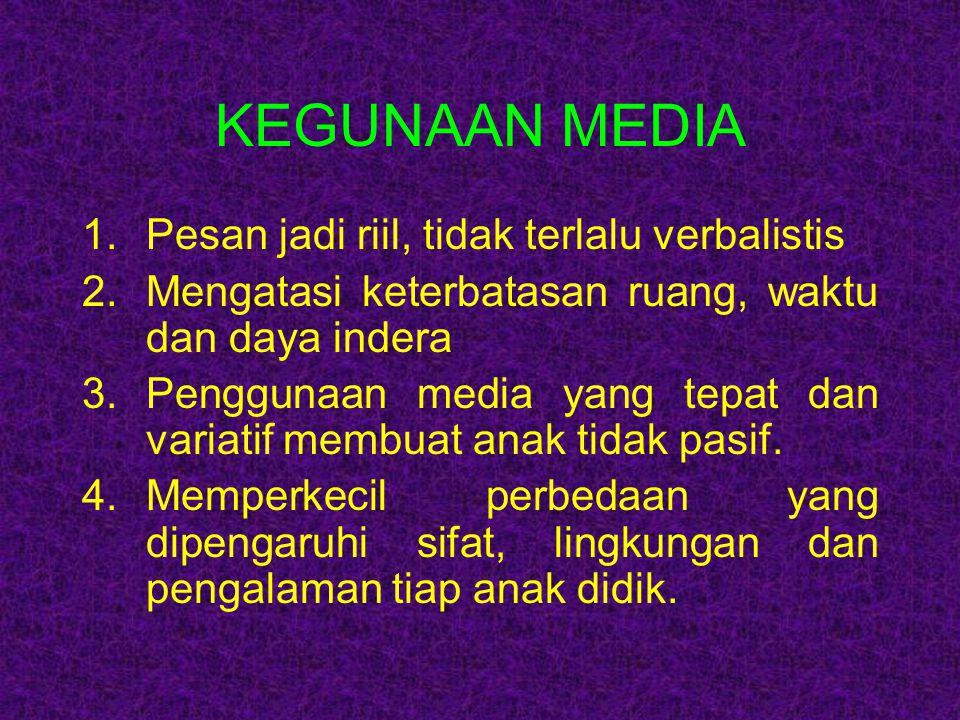 KEGUNAAN MEDIA 1.Pesan jadi riil, tidak terlalu verbalistis 2.Mengatasi keterbatasan ruang, waktu dan daya indera 3.Penggunaan media yang tepat dan va