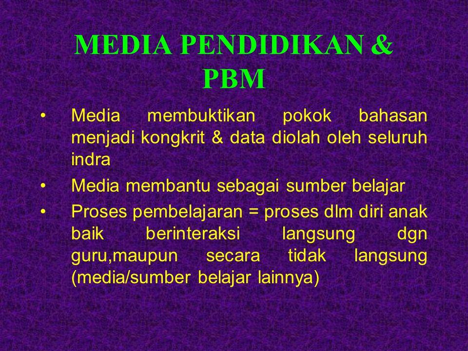 MEDIA PENDIDIKAN & PBM Media membuktikan pokok bahasan menjadi kongkrit & data diolah oleh seluruh indra Media membantu sebagai sumber belajar Proses