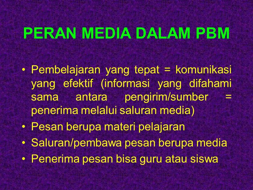 PERAN MEDIA DALAM PBM Pembelajaran yang tepat = komunikasi yang efektif (informasi yang difahami sama antara pengirim/sumber = penerima melalui salura