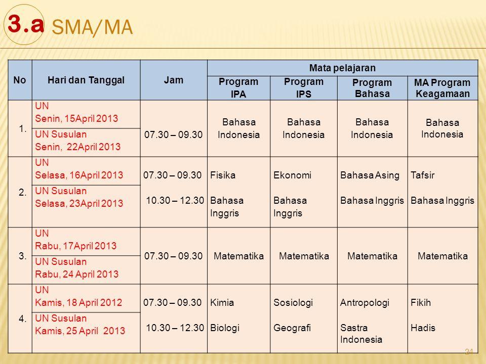 24 SMA/MA NoHari dan TanggalJam Mata pelajaran Program IPA Program IPS Program Bahasa MA Program Keagamaan 1. UN Senin, 15April 2013 07.30 – 09.30 Bah
